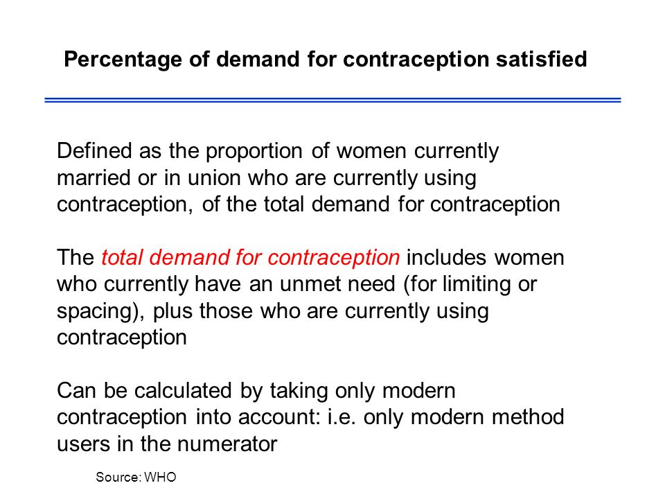 Source: WHO Percentage of demand for contraception satisfied Defined as the proportion of women currently married or in union who are currently using contraception, of the total demand for contraception The total demand for contraception includes women who currently have an unmet need (for limiting or spacing), plus those who are currently using contraception Can be calculated by taking only modern contraception into account: i.e.