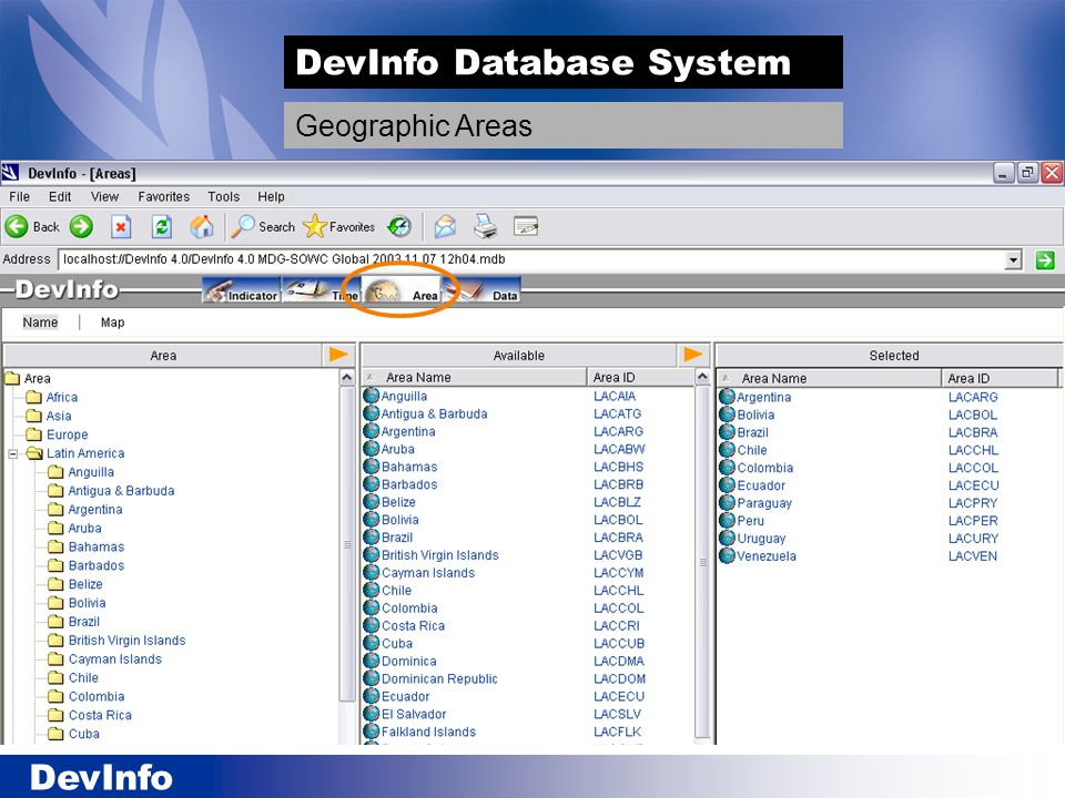 DevInfo DevInfo Database System Geographic Areas