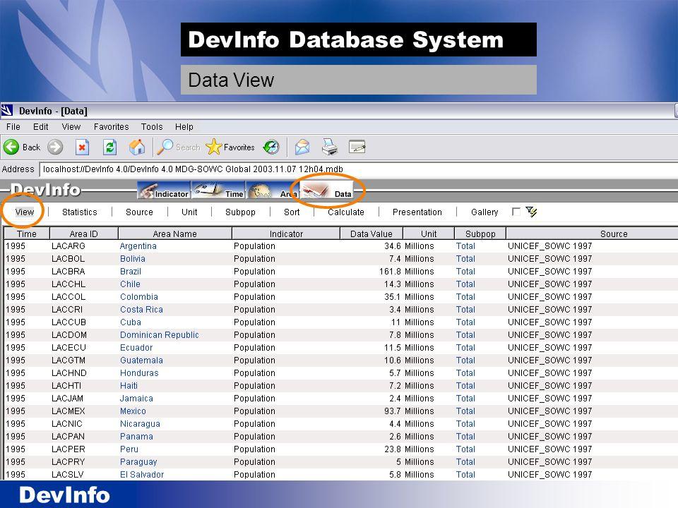 DevInfo DevInfo Database System Data View