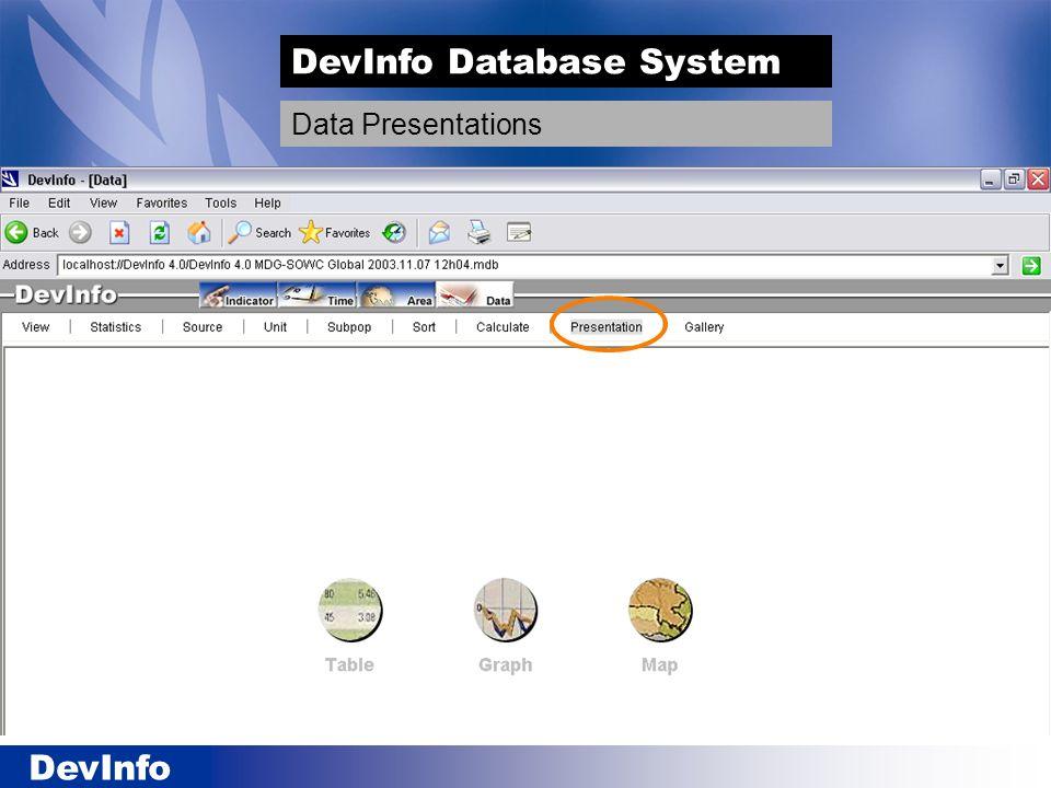DevInfo DevInfo Database System Data Presentations