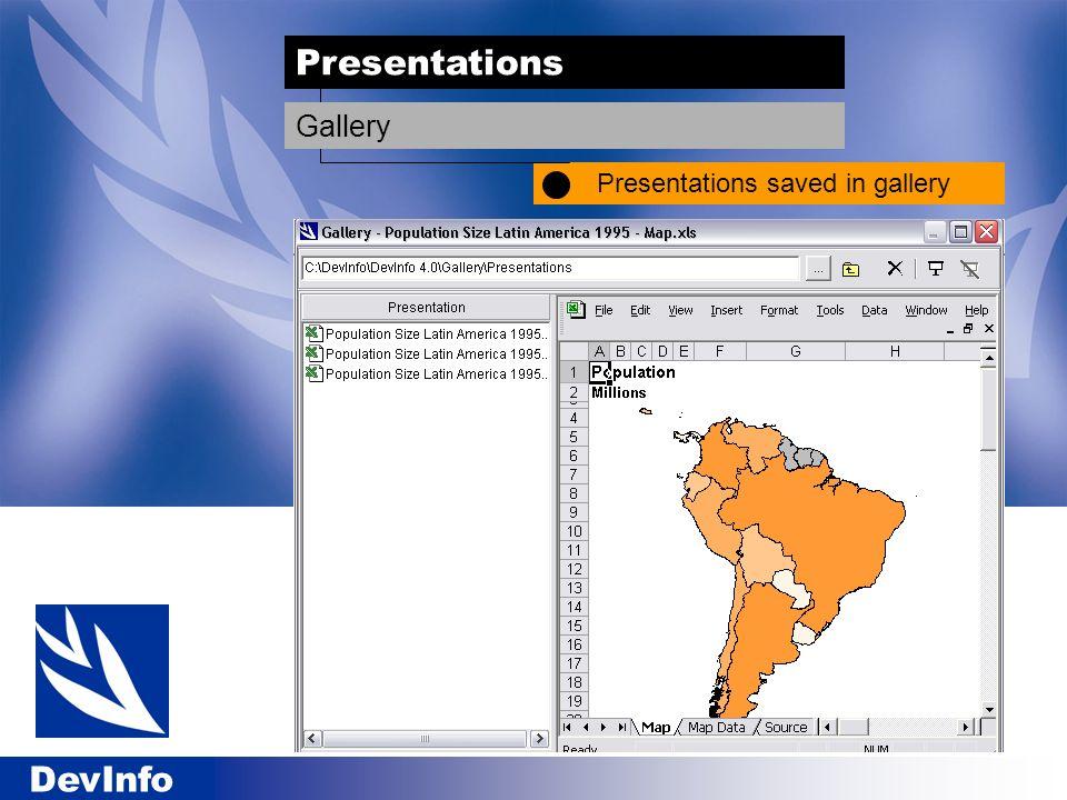 DevInfo Presentations Presentations saved in gallery Gallery