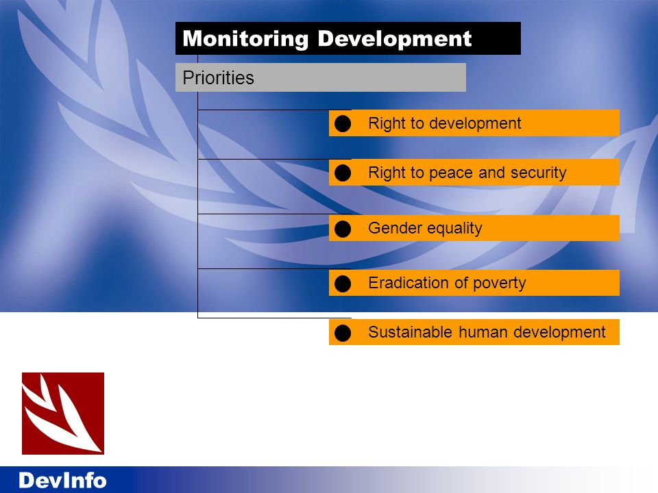 DevInfo Right to development Monitoring Development Right to peace and security Gender equality Eradication of poverty Sustainable human development P