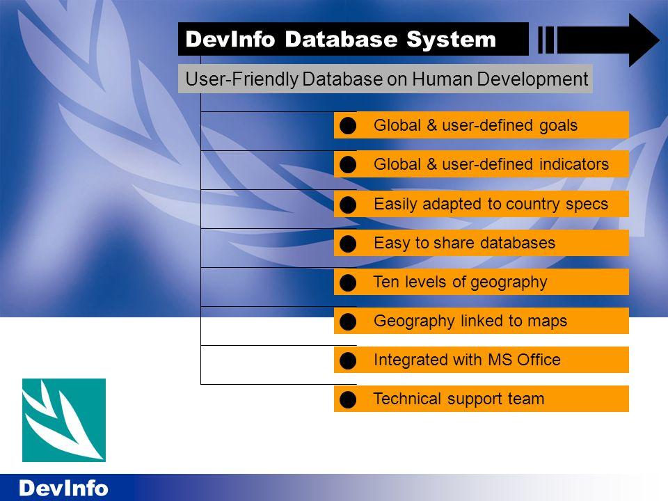 DevInfo Global & user-defined goals DevInfo Database System User-Friendly Database on Human Development Global & user-defined indicators Easily adapte