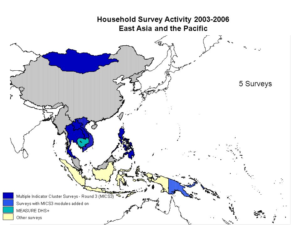 Household Survey Activity 2003-2006 East Asia and the Pacific 5 Surveys