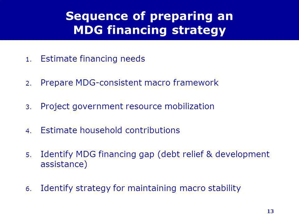13 Sequence of preparing an MDG financing strategy 1. Estimate financing needs 2. Prepare MDG-consistent macro framework 3. Project government resourc