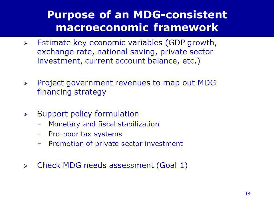 14 Purpose of an MDG-consistent macroeconomic framework Estimate key economic variables (GDP growth, exchange rate, national saving, private sector investment, current account balance, etc.) Project government revenues to map out MDG financing strategy Support policy formulation –Monetary and fiscal stabilization –Pro-poor tax systems –Promotion of private sector investment Check MDG needs assessment (Goal 1)