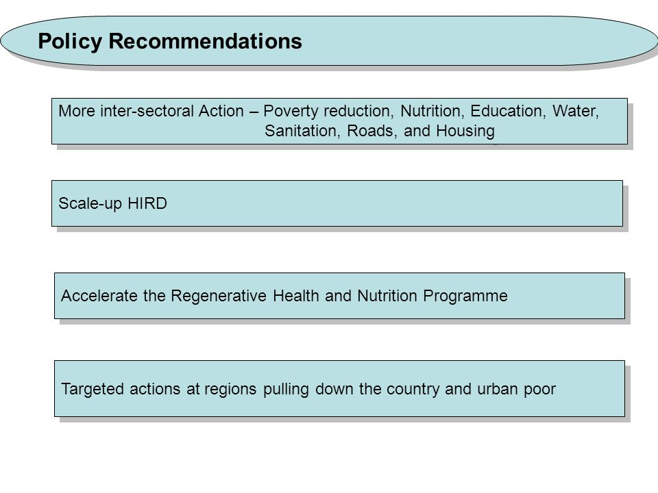 Policy Recommendations Accelerate the Regenerative Health and Nutrition Programme More inter-sectoral Action – Poverty reduction, Nutrition, Education, Water, Sanitation, Roads, and Housing More inter-sectoral Action – Poverty reduction, Nutrition, Education, Water, Sanitation, Roads, and Housing Targeted actions at regions pulling down the country and urban poor Scale-up HIRD