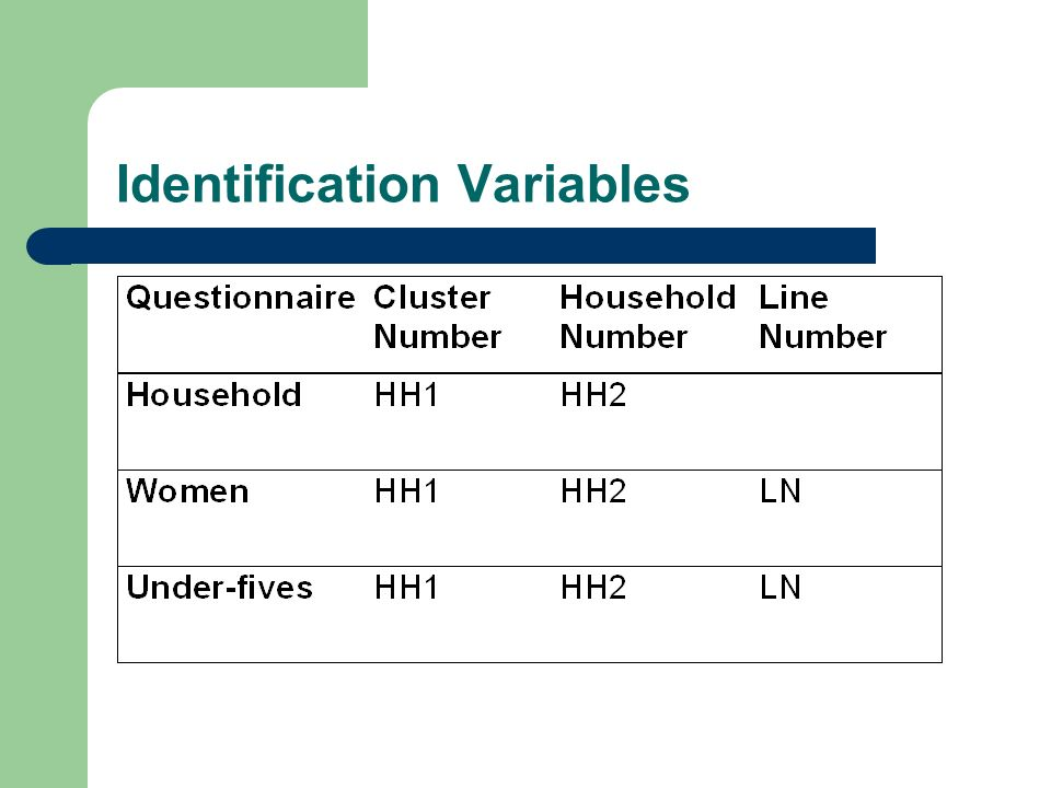 Identification Variables