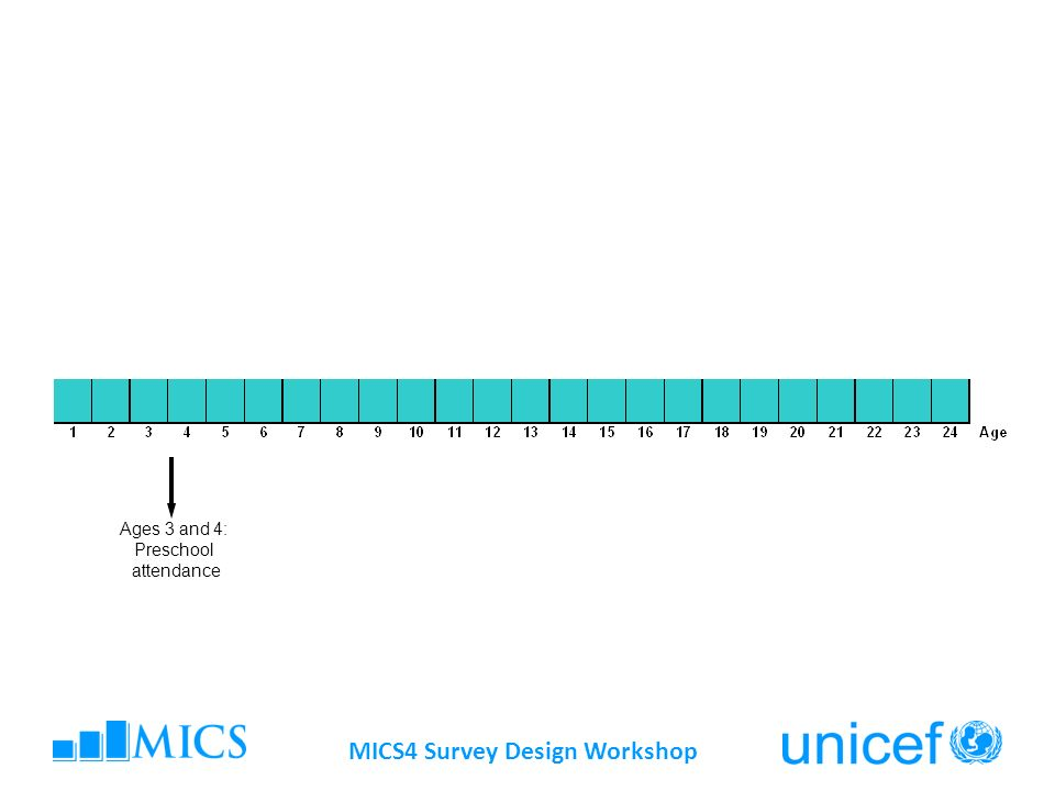 MICS4 Survey Design Workshop MICS Indicator # 7.5 - Secondary school net attendance ratio (adjusted) Numerator: Number of children of secondary school age currently attending secondary school or higher Denominator: Total number of children of secondary-school age Note: the secondary school age is defined at the country level and agreed at the international level via ISCED2