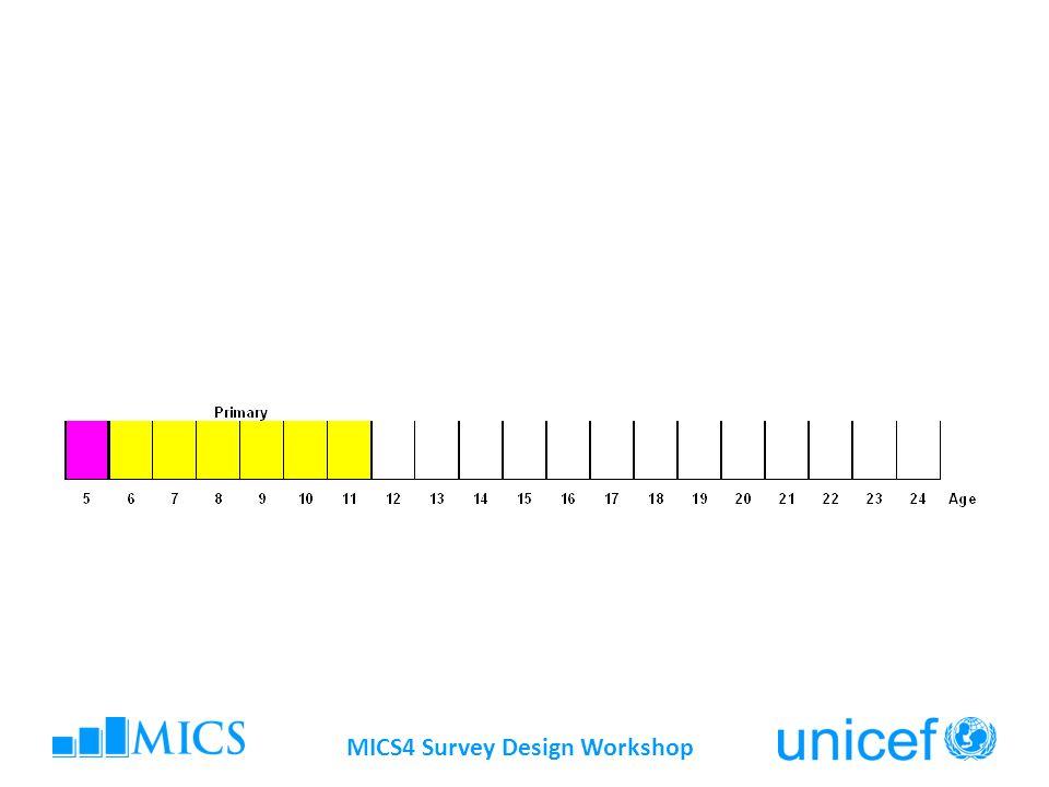MICS4 Survey Design Workshop MICS Indicator # 7.6 - Children reaching last grade of primary Proportion of children entering the first grade of primary school who eventually reach last grade