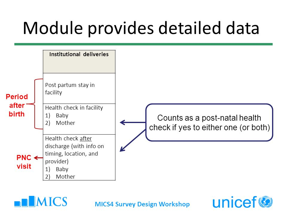 MICS4 Survey Design Workshop Institutional deliveries Post partum stay in facility Health check in facility 1)Baby 2)Mother Health check after discharge (with info on timing, location, and provider) 1)Baby 2)Mother Module provides detailed data Period after birth PNC visit Counts as a post-natal health check if yes to either one (or both)