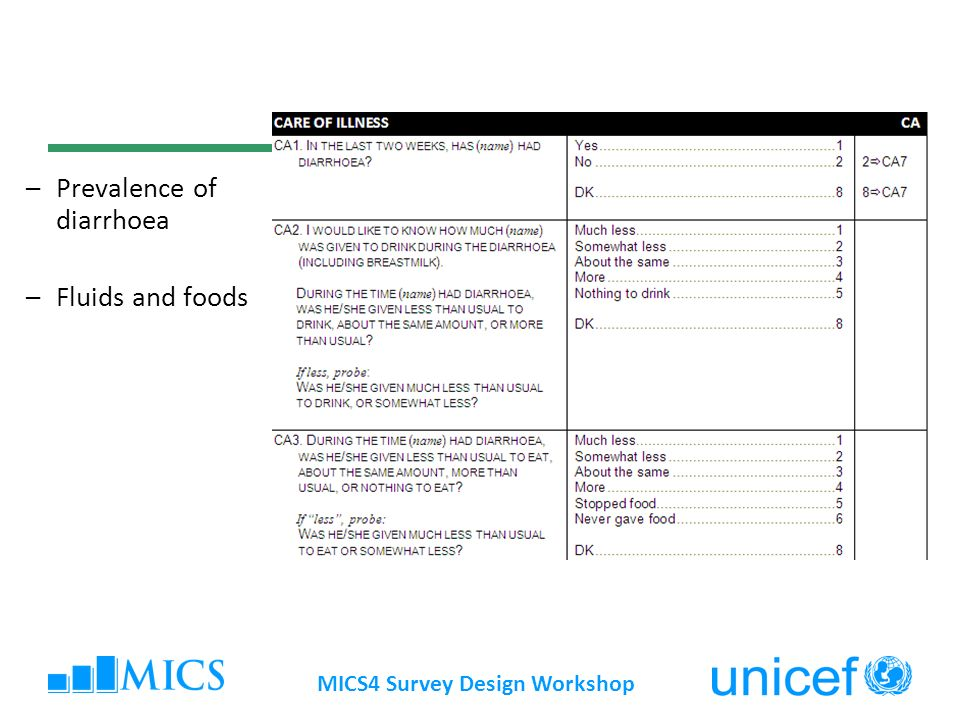 MICS4 Survey Design Workshop –Prevalence of diarrhoea –Fluids and foods
