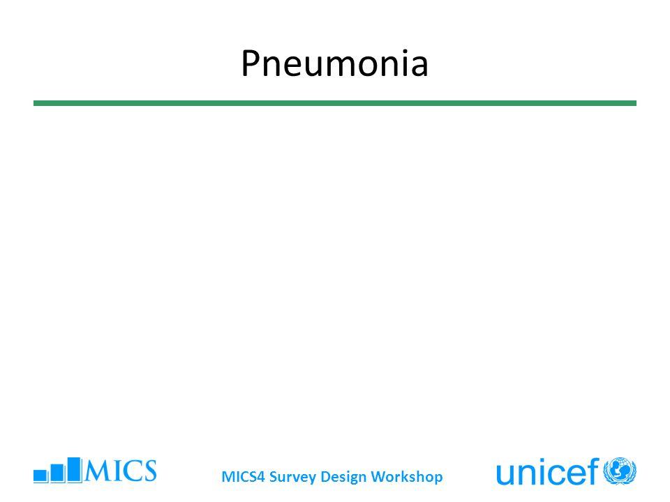 MICS4 Survey Design Workshop –Prevalence of diarrhoea –Fluids and foods