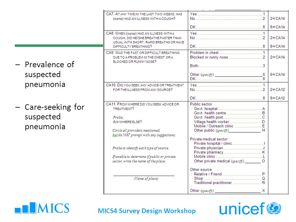 MICS4 Survey Design Workshop –Antibiotic use for suspected pneumonia