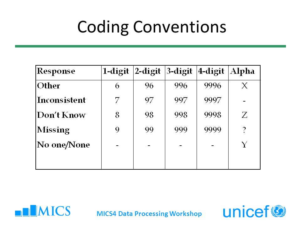 Coding Conventions MICS4 Data Processing Workshop