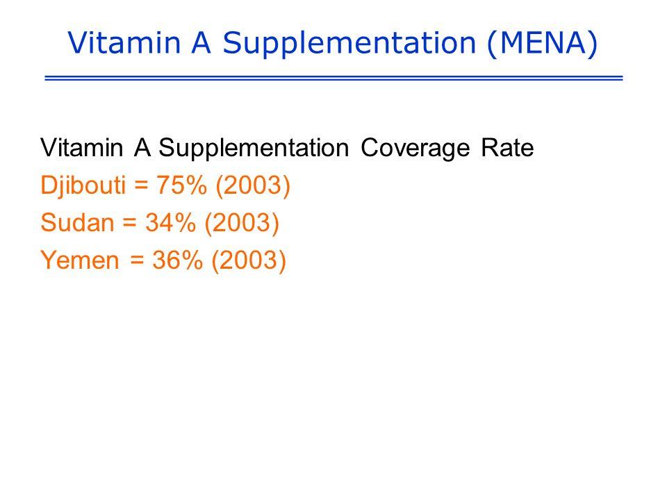 Vitamin A Supplementation (MENA) Vitamin A Supplementation Coverage Rate Djibouti = 75% (2003) Sudan = 34% (2003) Yemen = 36% (2003)