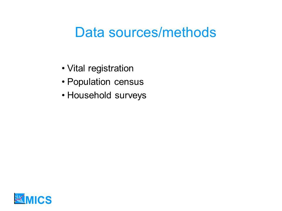 Data sources/methods Vital registration Population census Household surveys