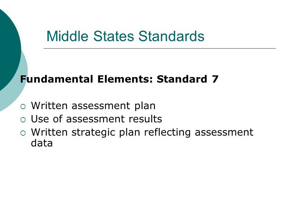 Middle States Standards Fundamental Elements: Standard 7 Written assessment plan Use of assessment results Written strategic plan reflecting assessmen