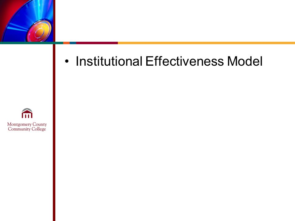 Institutional Effectiveness Model