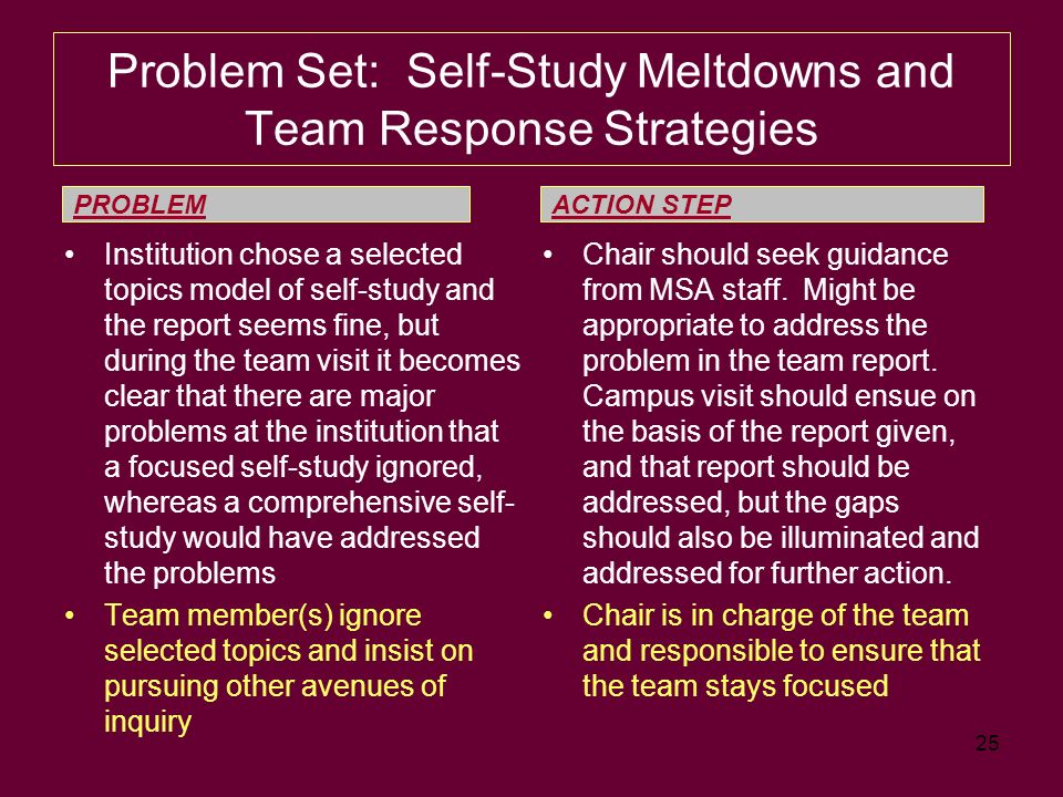 25 Problem Set: Self-Study Meltdowns and Team Response Strategies Institution chose a selected topics model of self-study and the report seems fine, but during the team visit it becomes clear that there are major problems at the institution that a focused self-study ignored, whereas a comprehensive self- study would have addressed the problems Team member(s) ignore selected topics and insist on pursuing other avenues of inquiry Chair should seek guidance from MSA staff.