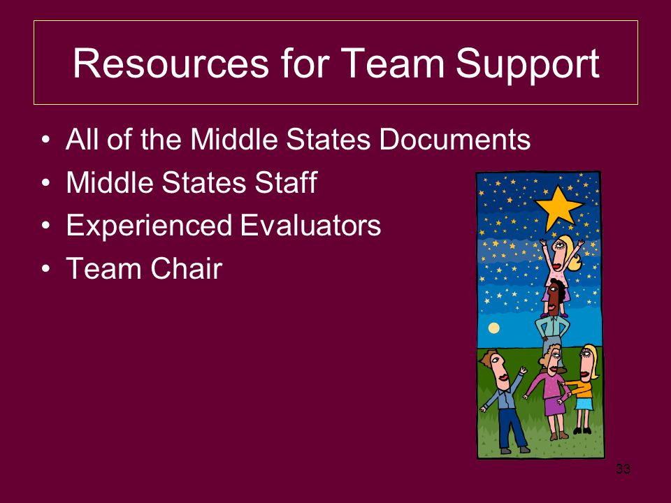 33 Resources for Team Support All of the Middle States Documents Middle States Staff Experienced Evaluators Team Chair
