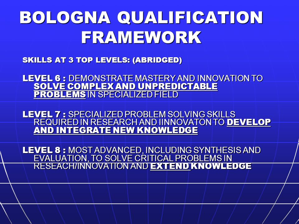 BOLOGNA QUALIFICATION FRAMEWORK SKILLS AT 3 TOP LEVELS: (ABRIDGED) LEVEL 6 : DEMONSTRATE MASTERY AND INNOVATION TO SOLVE COMPLEX AND UNPREDICTABLE PROBLEMS IN SPECIALIZED FIELD LEVEL 7 : SPECIALIZED PROBLEM SOLVING SKILLS REQUIRED IN RESEARCH AND IINNOVATON TO DEVELOP AND INTEGRATE NEW KNOWLEDGE LEVEL 8 : MOST ADVANCED, INCLUDING SYNTHESIS AND EVALUATION, TO SOLVE CRITICAL PROBLEMS IN RESEACH/INNOVATION AND EXTEND KNOWLEDGE