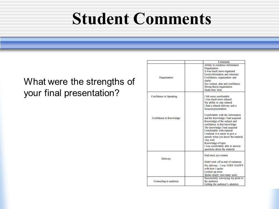 What do you feel were the strengths of your FINAL presentation.