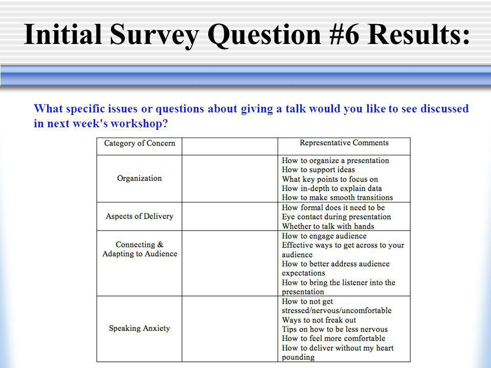 Initial Survey Question #6 Results: What specific issues or questions about giving a talk would you like to see discussed in next week s workshop