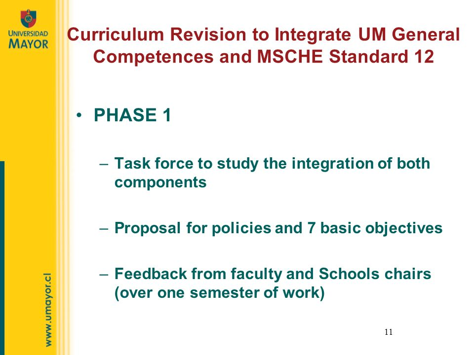 11 Curriculum Revision to Integrate UM General Competences and MSCHE Standard 12 PHASE 1 –Task force to study the integration of both components –Prop