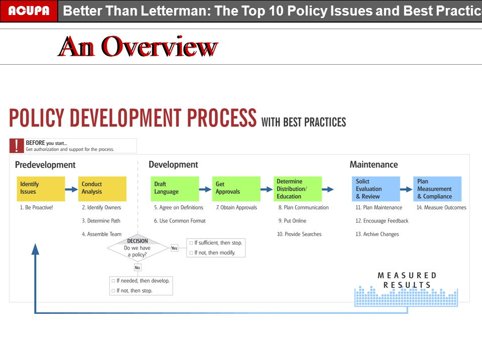 ACUPA Better Than Letterman: The Top 10 Policy Issues and Best Practices An Overview