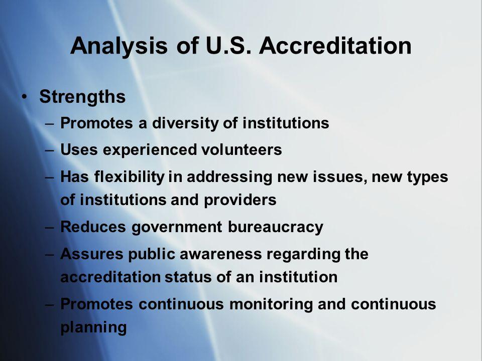 Analysis of U.S.