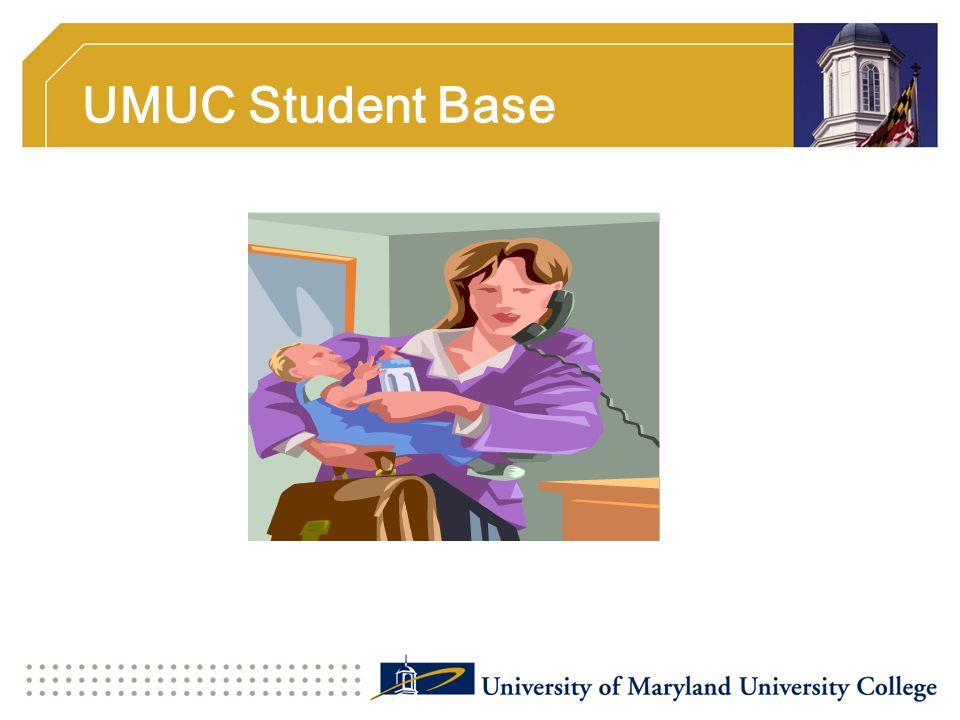 UMUC Student Base
