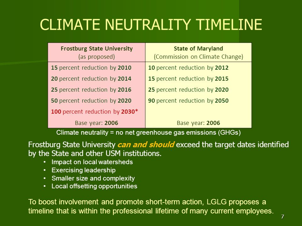 7 CLIMATE NEUTRALITY TIMELINE Frostburg State University (as proposed) State of Maryland (Commission on Climate Change) 15 percent reduction by 201010 percent reduction by 2012 20 percent reduction by 201415 percent reduction by 2015 25 percent reduction by 201625 percent reduction by 2020 50 percent reduction by 202090 percent reduction by 2050 100 percent reduction by 2030* Base year: 2006 Frostburg State University can and should exceed the target dates identified by the State and other USM institutions.
