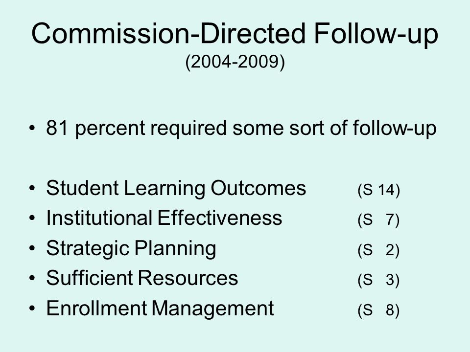 Commission-Directed Follow-up (2004-2009) 81 percent required some sort of follow-up Student Learning Outcomes (S 14) Institutional Effectiveness (S 7