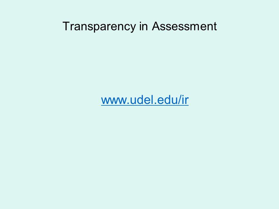 Transparency in Assessment www.udel.edu/ir