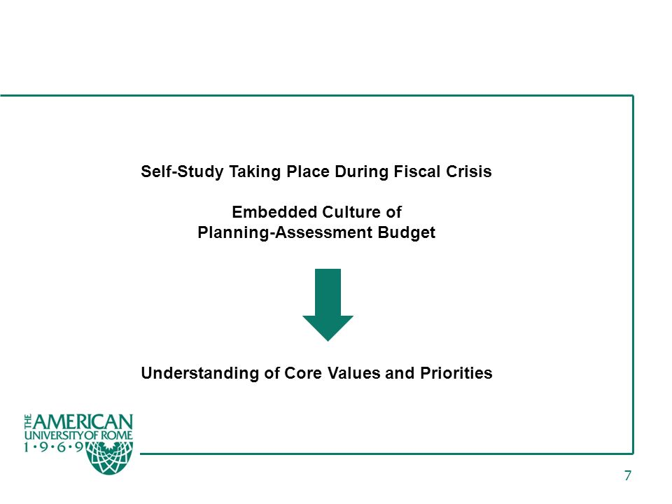 7 Self-Study Taking Place During Fiscal Crisis Embedded Culture of Planning-Assessment Budget Understanding of Core Values and Priorities
