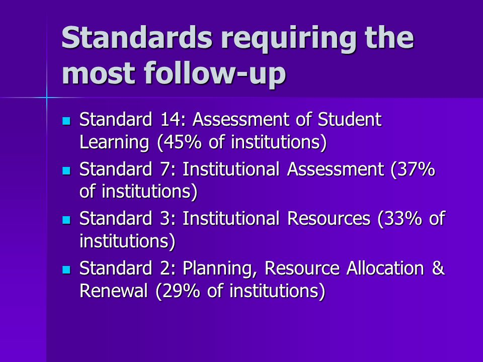 Standards requiring the most follow-up Standard 14: Assessment of Student Learning (45% of institutions) Standard 14: Assessment of Student Learning (