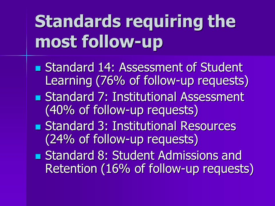Standards requiring the most follow-up Standard 14: Assessment of Student Learning (76% of follow-up requests) Standard 14: Assessment of Student Lear