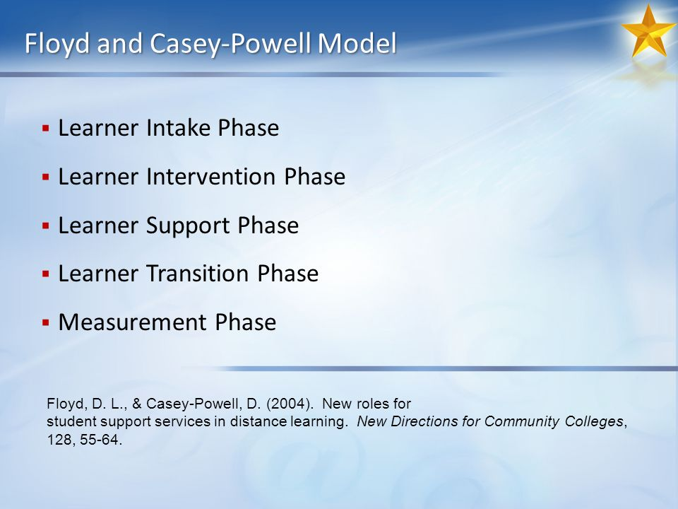Floyd and Casey-Powell Model Learner Intake Phase Learner Intervention Phase Learner Support Phase Learner Transition Phase Measurement Phase Floyd, D.