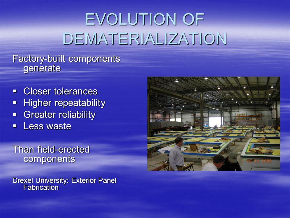 EVOLUTION OF DEMATERIALIZATION Factory-built components generate Closer tolerances Closer tolerances Higher repeatability Higher repeatability Greater