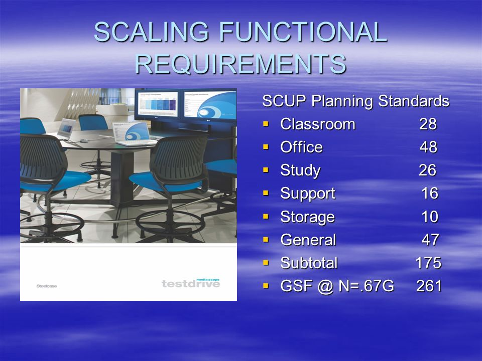 SCALING FUNCTIONAL REQUIREMENTS SCUP Planning Standards Classroom 28 Classroom 28 Office 48 Office 48 Study 26 Study 26 Support 16 Support 16 Storage 10 Storage 10 General 47 General 47 Subtotal 175 Subtotal 175 GSF @ N=.67G 261 GSF @ N=.67G 261