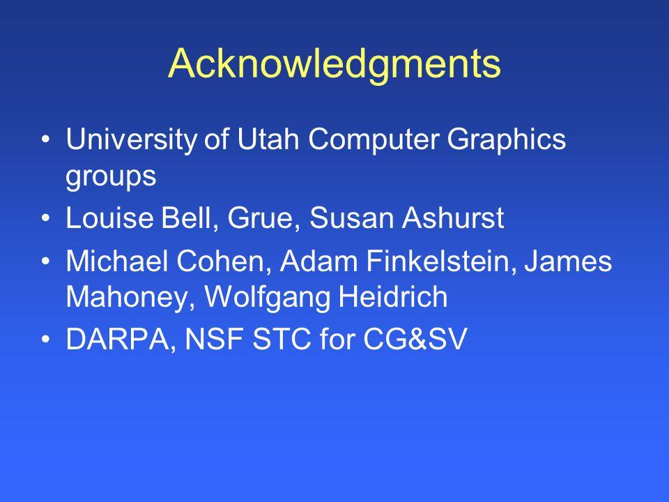 Acknowledgments University of Utah Computer Graphics groups Louise Bell, Grue, Susan Ashurst Michael Cohen, Adam Finkelstein, James Mahoney, Wolfgang