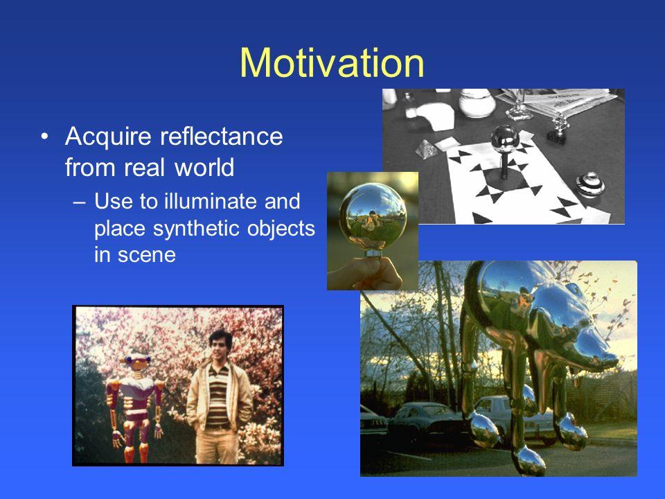 Previous Work NPR –Lake2000 – Cartoon Shading –Gooch98 – Technical Illustration –Praun2001 – Real time hatching Acquiring Shading Models –Environment Maps Blinn76,Miller84,Green86 –More general models Yu98, Yu99, Sato99