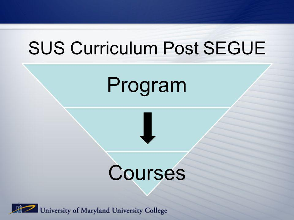 SUS Curriculum Post SEGUE Program Courses