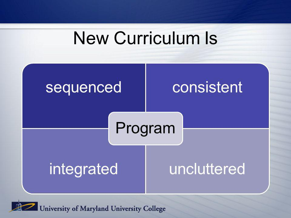 New Curriculum Is sequencedconsistent integrateduncluttered Program