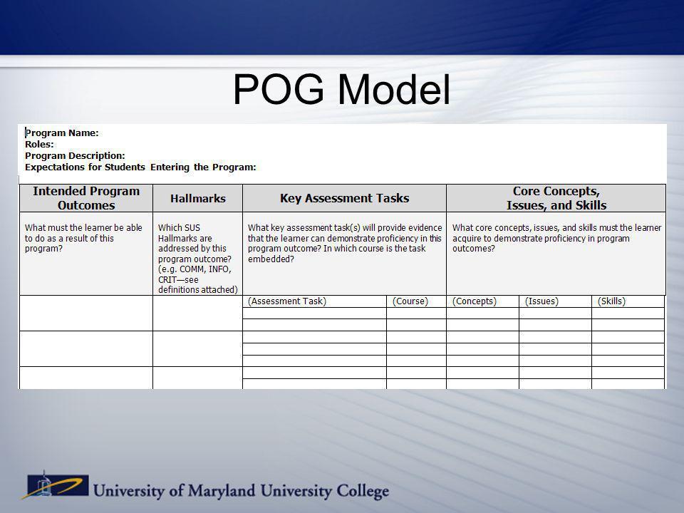 POG Model