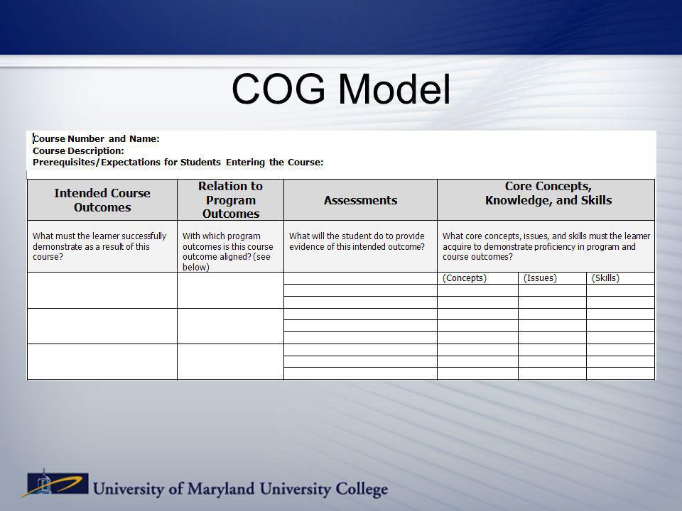 COG Model