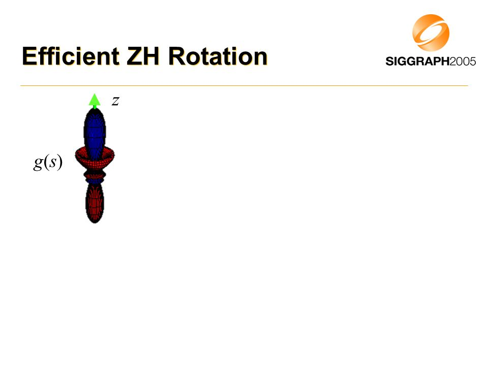 Efficient ZH Rotation z g(s)g(s)