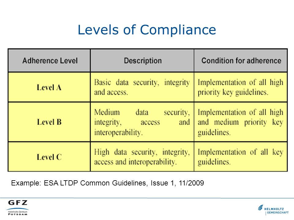 Levels of Compliance Example: ESA LTDP Common Guidelines, Issue 1, 11/2009