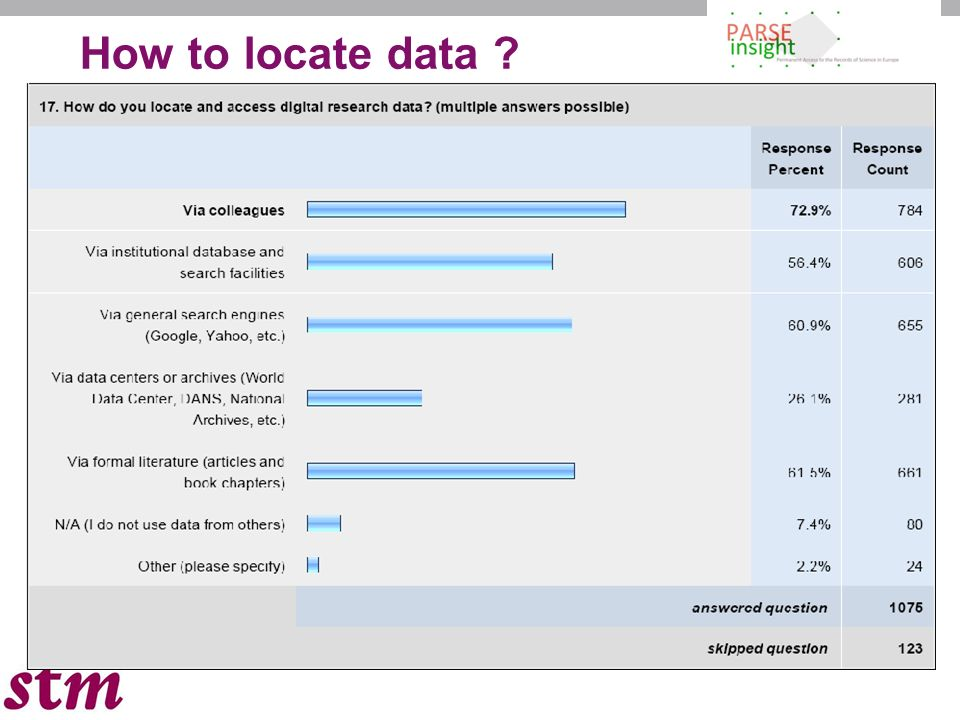 4 How to locate data
